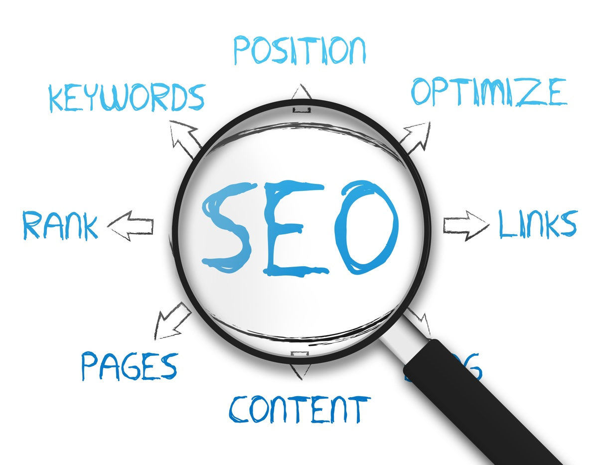 The Importance Of SEO To Your WordPress Blog